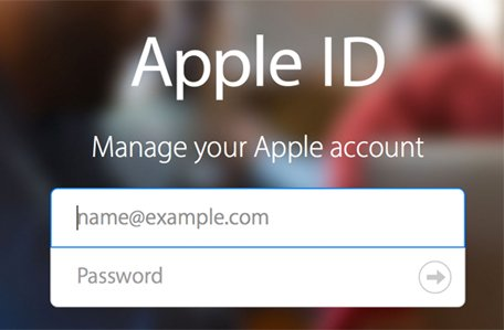 Apple ID what is it