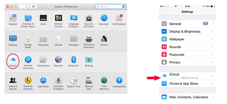 Where the iCloud can be found in Apple Mac Computer and iPhone
